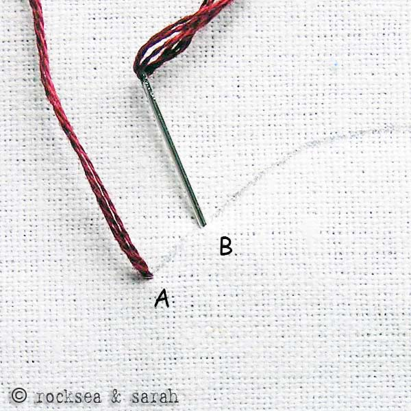 Back stitch sarah s hand embroidery tutorials