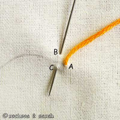 basque_knot_1