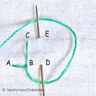 buttonhole_stitch_2