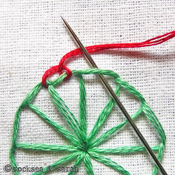 buttonhole_wheel_cup_2