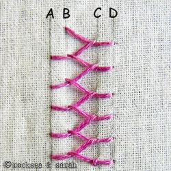 cretan_stitch_4