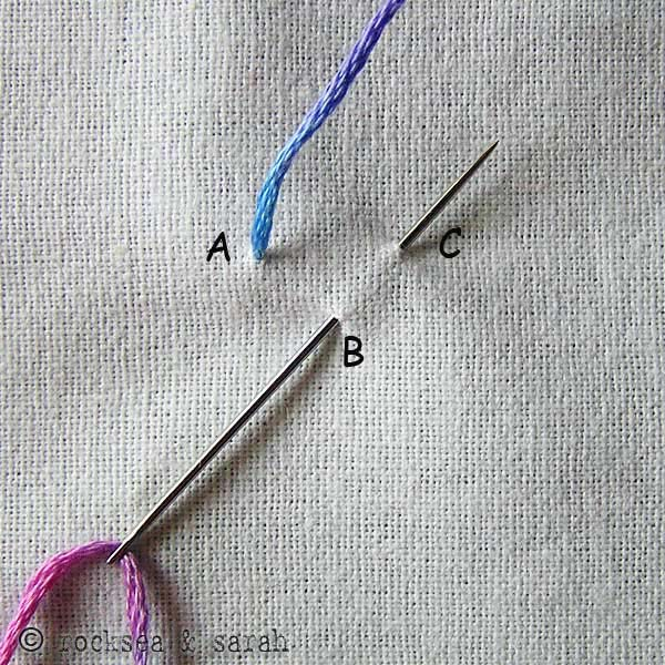 detached_wheatear_stitch_1