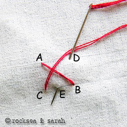 double_cross_stitch_1