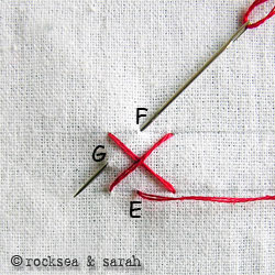 double_cross_stitch_2