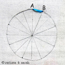 eyelet_wheels_stitch_1