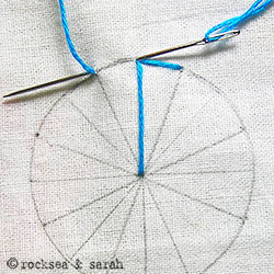 eyelet_wheels_stitch_3