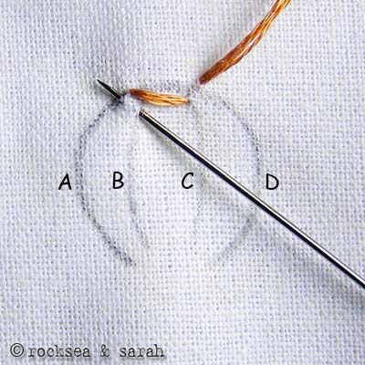 Flat Stitch Sarahs Hand Embroidery Tutorials