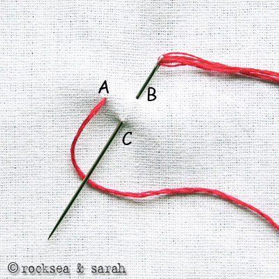Fly Stitch Sarahs Hand Embroidery Tutorials