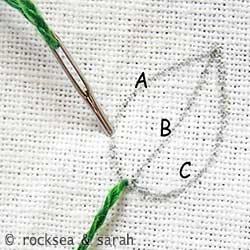 Leaf Stitch Sarah S Hand Embroidery