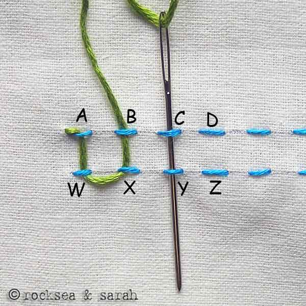 parallel running stitch (variety1) 1