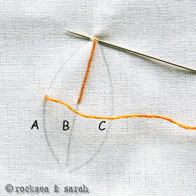 raised_fishbone_stitch_2
