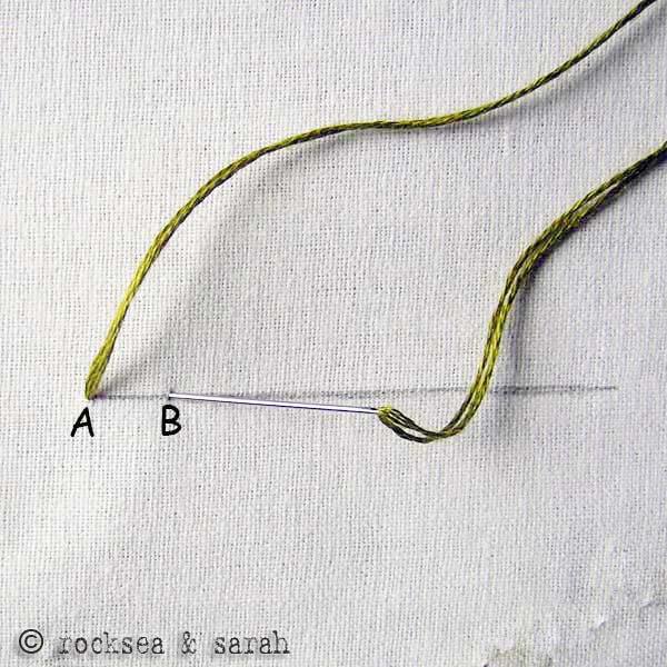 split stitch 1