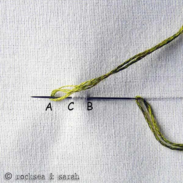 A stitch half embroidery « origami