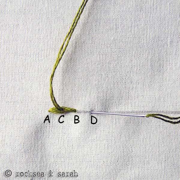 split stitch 4