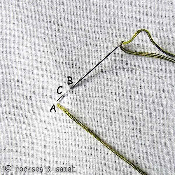 Stem Stitch Sarahs Hand Embroidery Tutorials