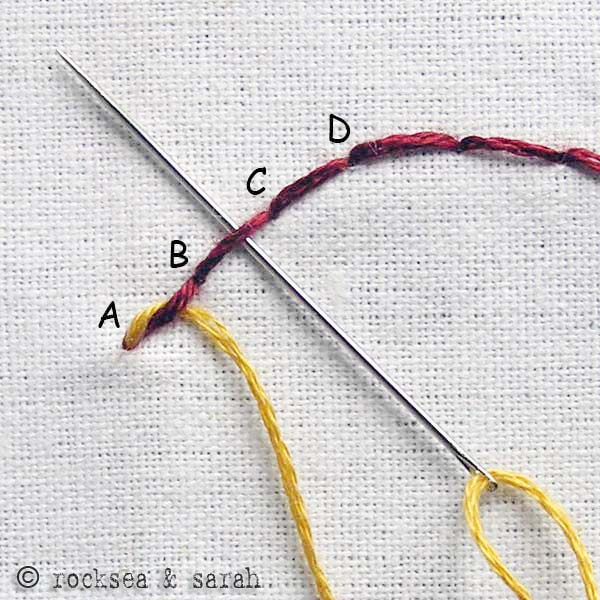 threaded back stitch2